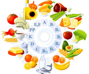 macam-macam-vitamin
