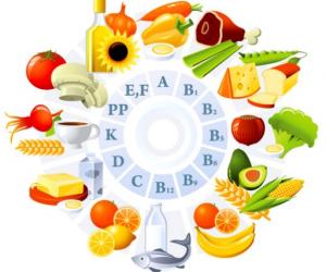 14 Macam Macam Vitamin dan Fungsinya