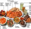 Zat Aditif Pada Makanan : Pewarna, Pemanis dan Pengawet